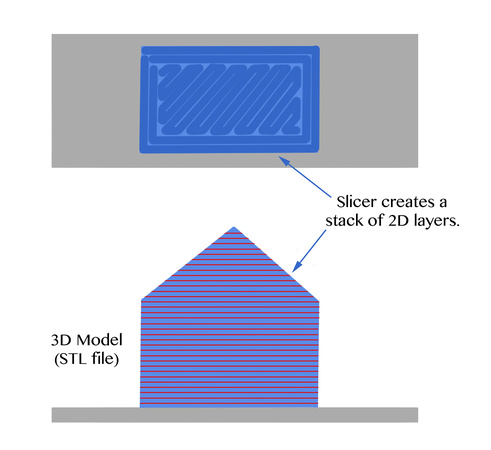 3D Printing 101: Part 4: Software - CNCCookbook: Be A Better